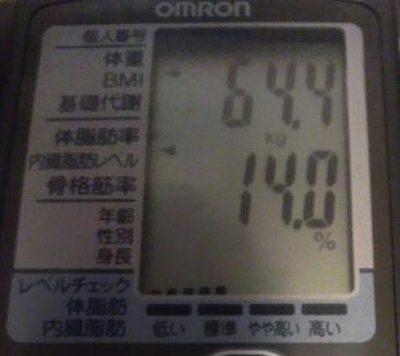 2010年5月18日の体重